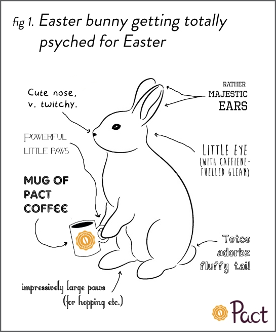 Pact Coffee Easter Deliveries